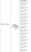 Soppressioni extraurbane 28.2.2020